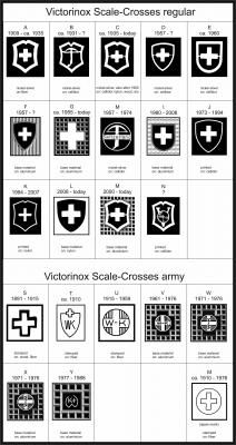 Wenger Tang Stamps and Scale Crosses - Swiss Army Knights