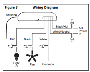 Wiring Diagram For Ceiling Fan With Remote Bookingritzcarlton Info Ceiling Fan Switch Hunter Ceiling Fans Ceiling Fan Wiring