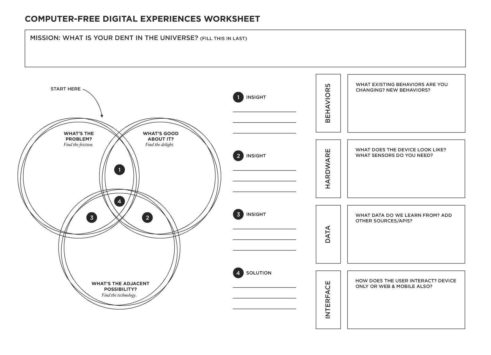 A Worksheet To Create Computer Free Digital Experiences