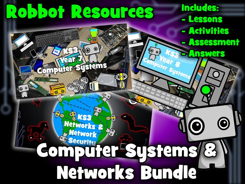KS3 Computer Systems & Networks Computational thinking