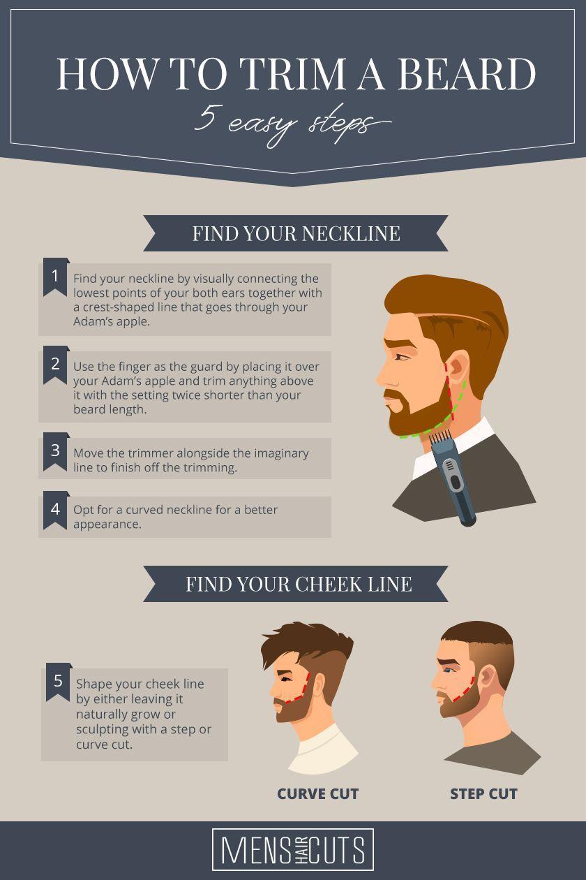 Photo of Short Instructions On How To Trim A Beard Like A Pro | Menshaircuts.com