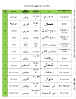 Arabic Vocabulary Arabic Months Hijri Calendar Islamic Month
