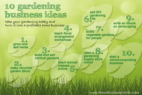 10 Gardening Business Ideas For Home Based Entrepreneurs Home Garden Design Home And Garden Landscaping Business Cards