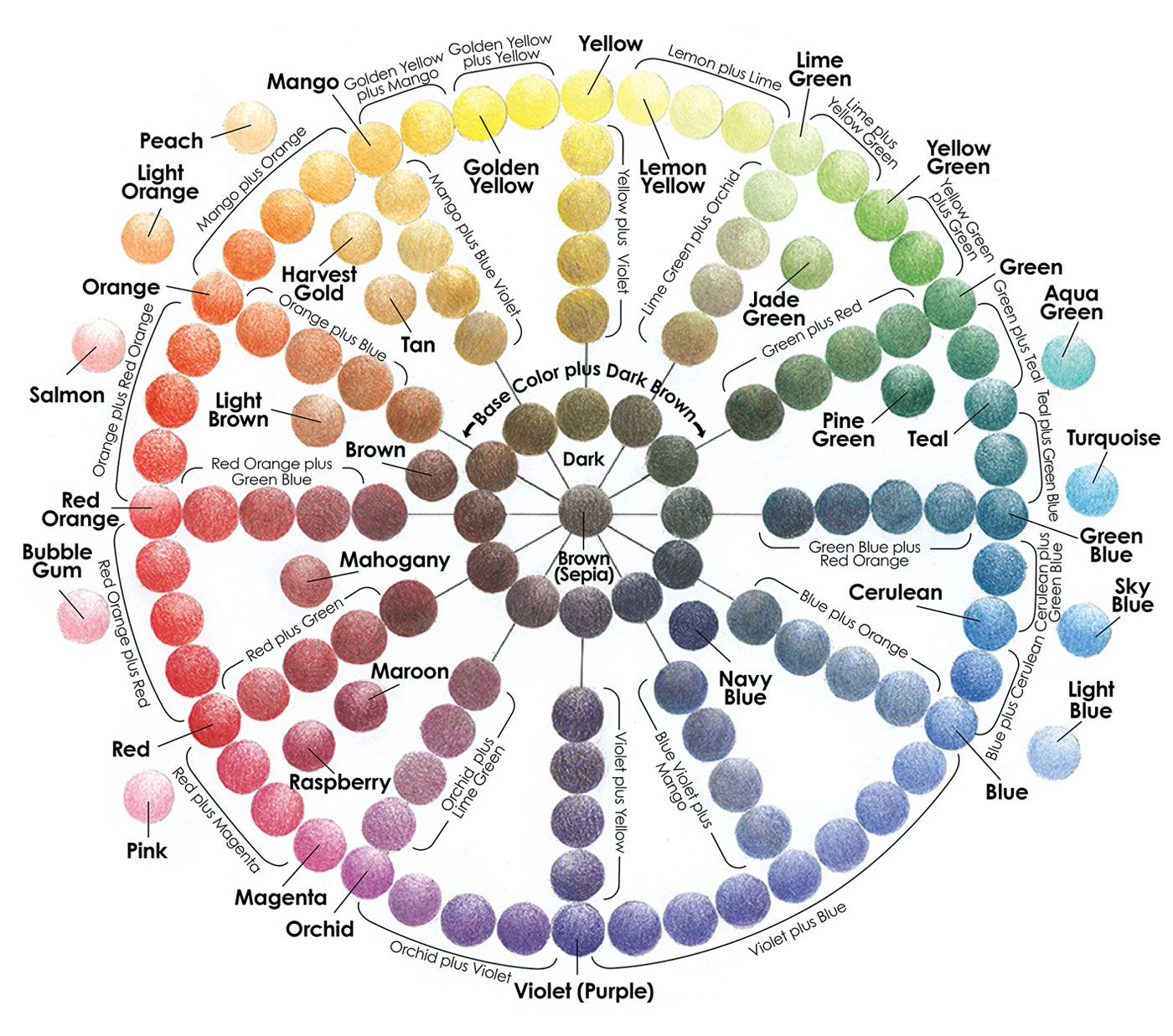 Color wheel online free - Crayola Color Escapes Adult Coloring Tips And Techniques For Colored Pencils Crayola