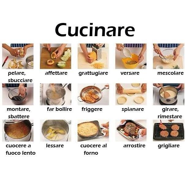 Verbi per cucinare / Verbs for cooking #learnItalian #Italian #Language