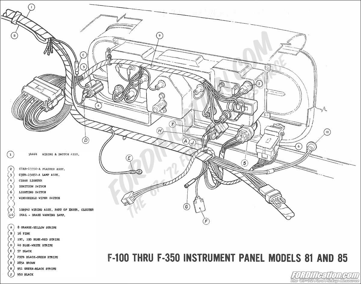 Wiring Instrpanel On Ford F100 Wiring Diagram In