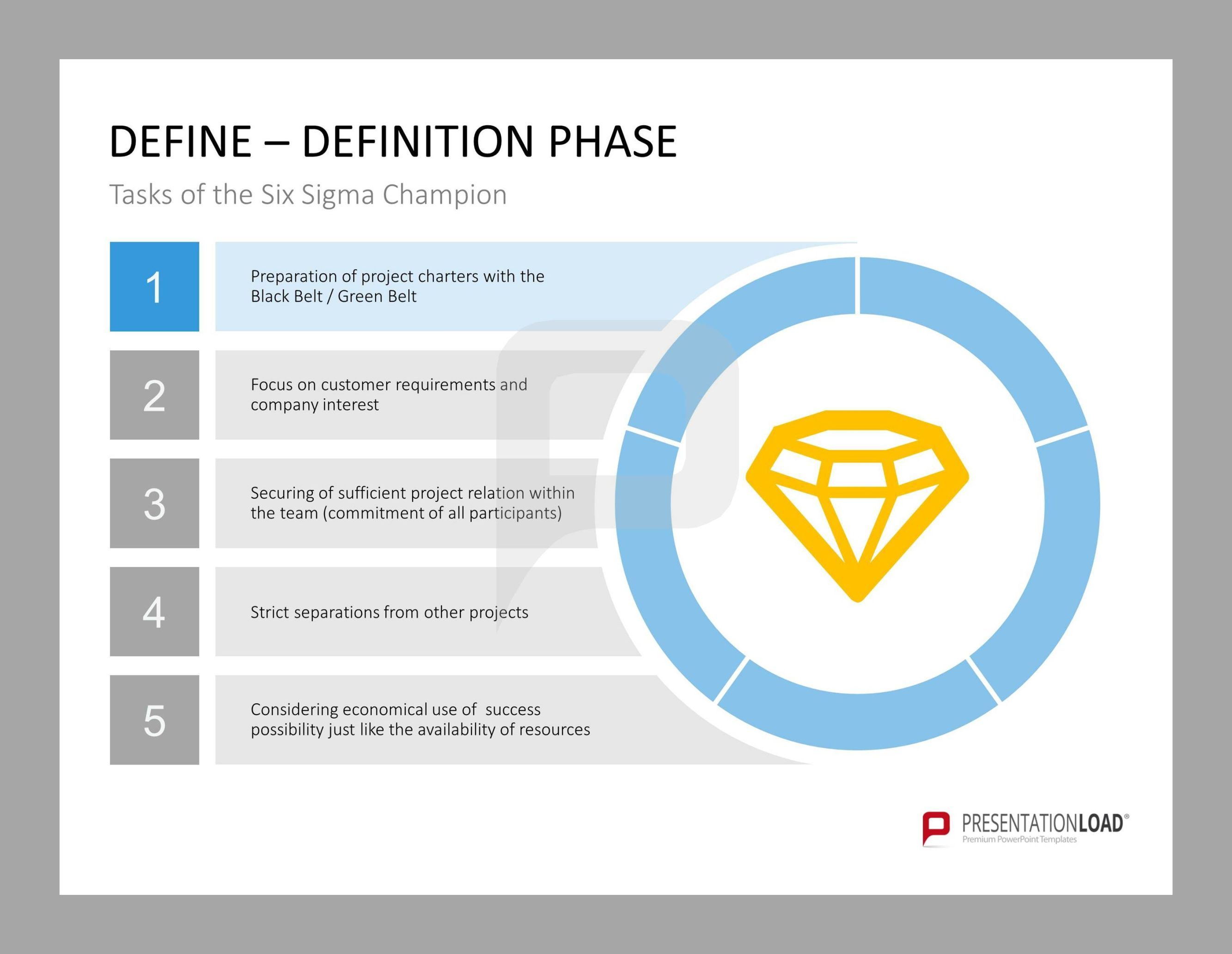 Definition Phase Tasks of the Six Sigma Champion 1 Preparation of