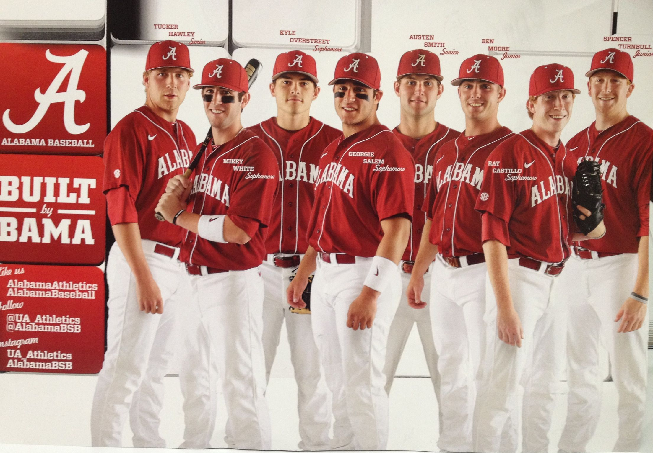 Team Poster 2014 Alabama University Of Alabama The University Of Alabama