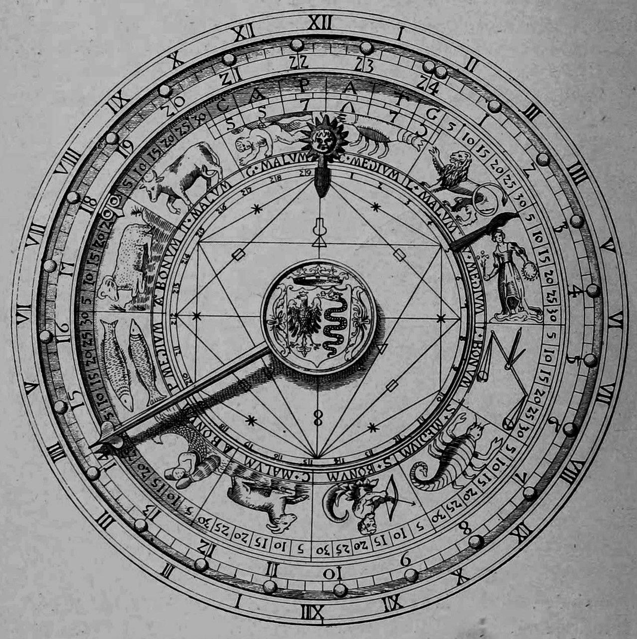 Astronomical Clock Tattoo: F. J. Britten - Astronomical Clock, 1904.
