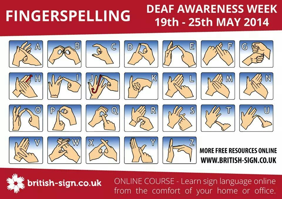 Want to learn | ASL Practice | Pinterest