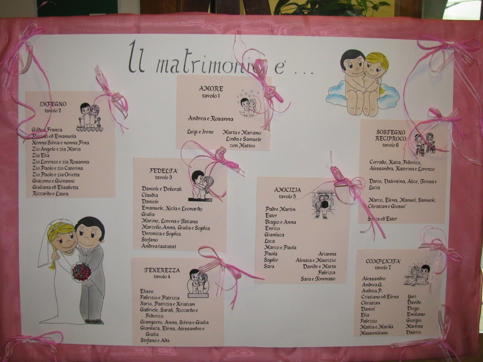 Matrimonio Tema Amore : Tableau con tema amore cerca google