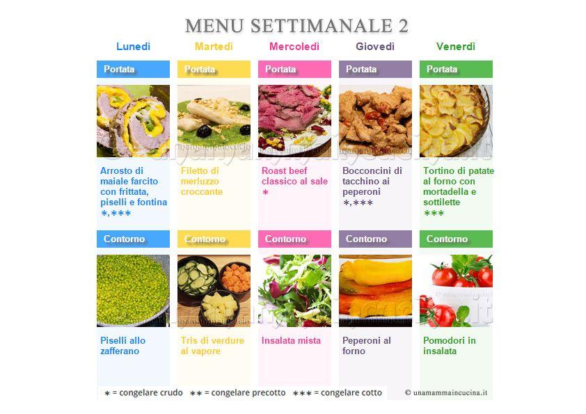 Gramigna al ragu di salsiccia e panna ricetta lista for Ricette per tutti i giorni della settimana