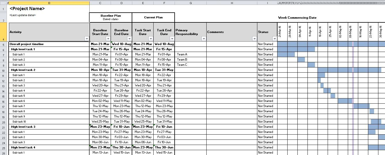 Image Result For Project Tracker Template Project Management