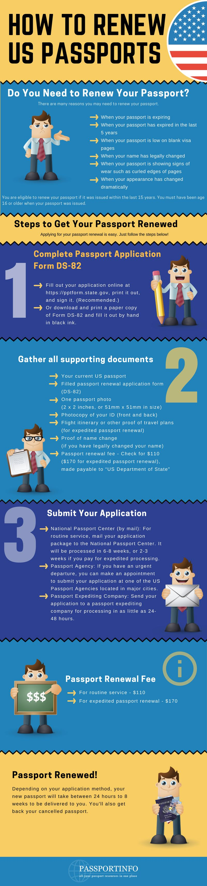 Best 25 passport renewal ideas on pinterest where to renew best 25 passport renewal ideas on pinterest where to renew passport apply for passport and renew expired passport falaconquin