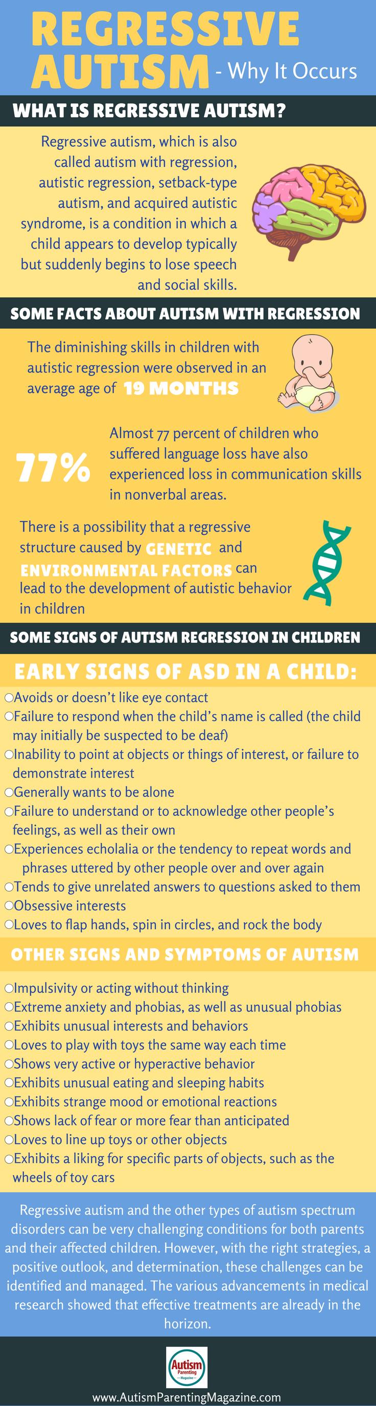 Regressive Autism – Why It Occurs