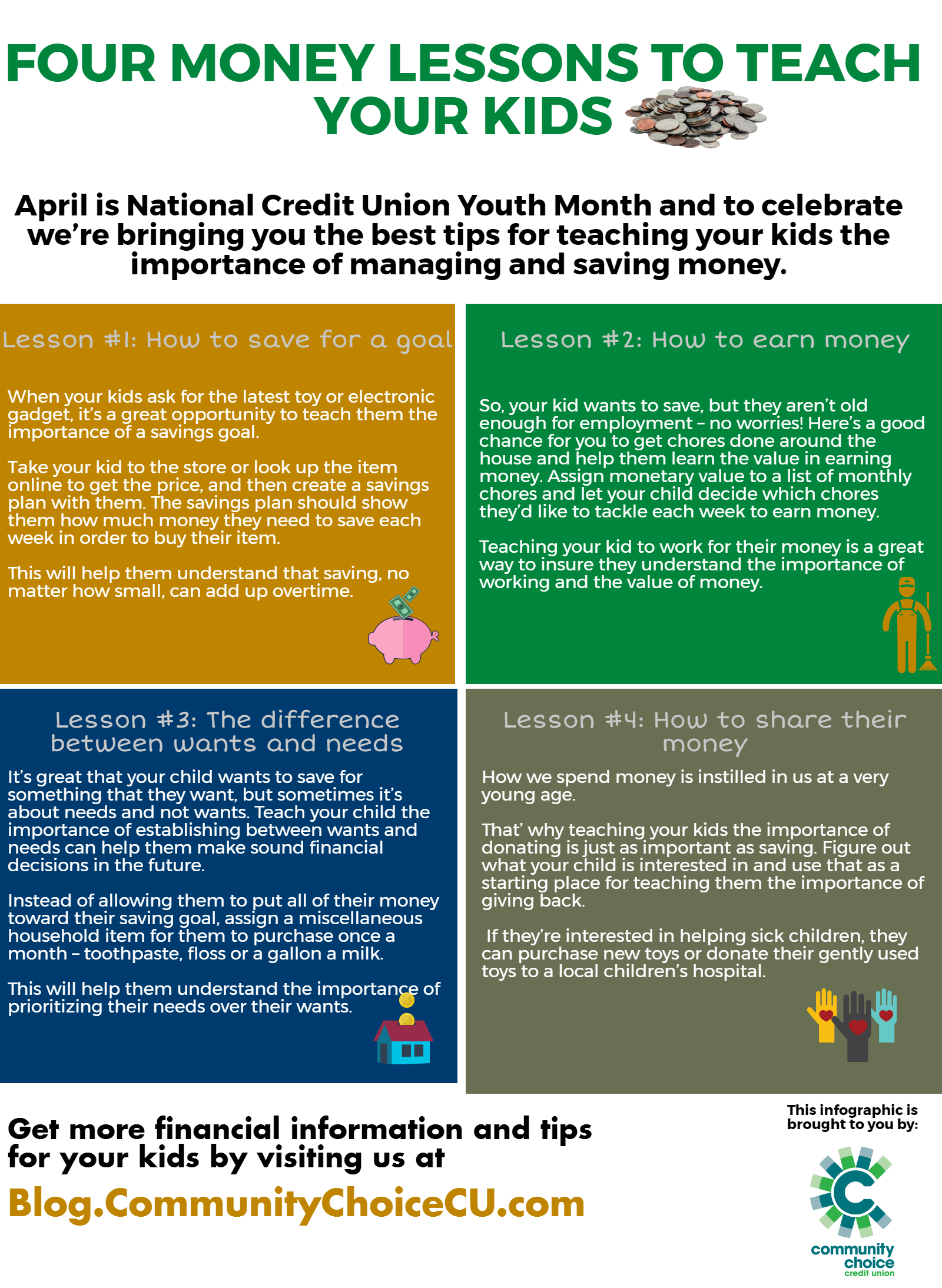 Pin By Community Choice Credit Union On Money Lessons For Kids In