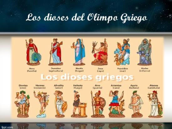María Del Mar Castilla Hernández Dioses Del Olimpo Dioses Mitos Y Leyendas