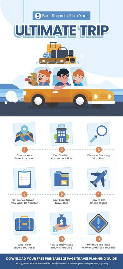 Download your ultimate travel planning infographic. The travel guide is packed full of practical travel tips. My travel hacks will save you time, money and mistakes. #learnhowtomidlife #travelhacks #traveltips #travelguide #budgettravel #wanderlust #travelhacking #travelpacking #travelpackingchecklist #travelprintables #travel #holiday #vacation #adventuretravel #traveldestinations #familytravel #couplestripideas #solotravel #solofemaletravel #aroundtheworldtravel #worldtravel