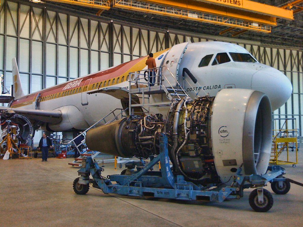 Comprehensive Report on Aircraft Maintenance Market