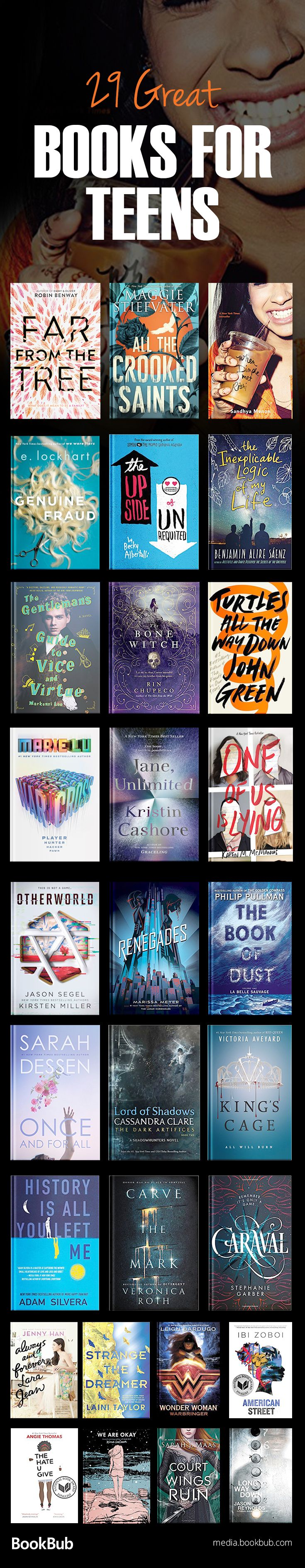A Great Reading List Of Popular Book For Teens Including Books For Girls And Boys And Romance Fantasy Dystopian Books For Teens Best Books For Teens Books