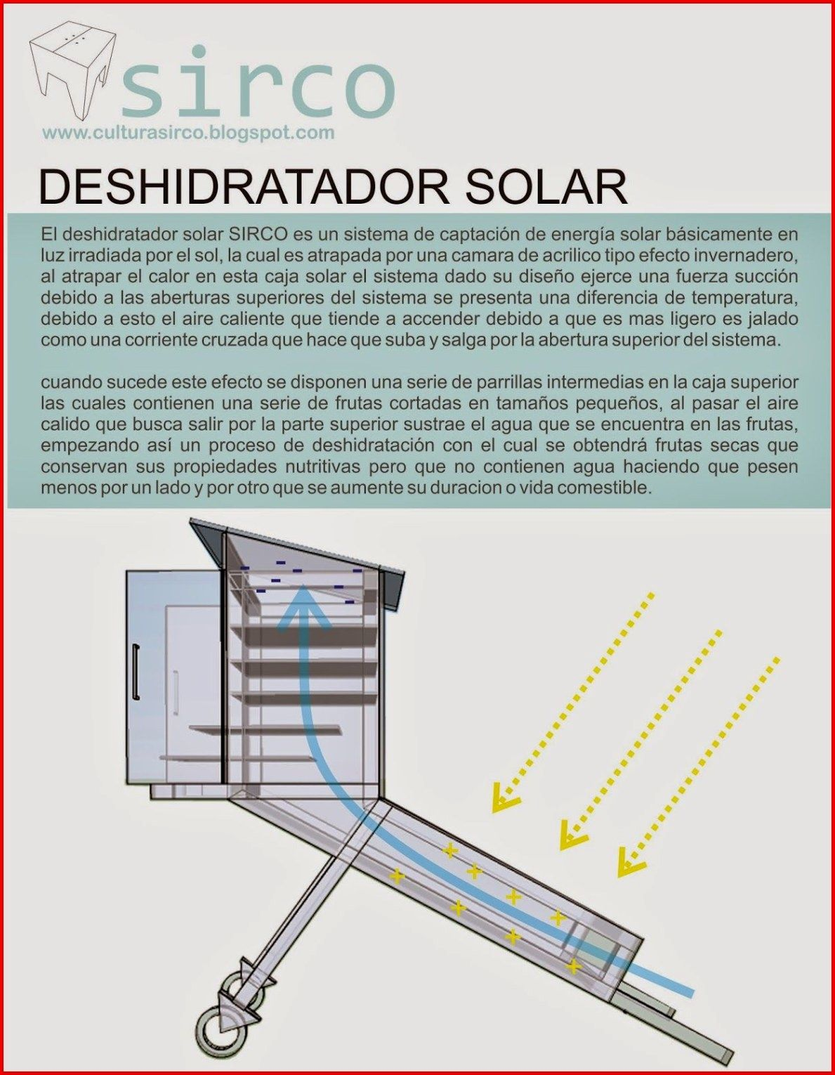 Solar Energy Facts Canada Making A Choice To Go Environment Friendly By Converting To Solar Power Is Undoubtedly A Positive One Sola Tenaga Surya Desain Ide