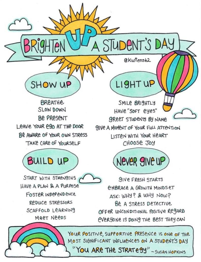 Pin by Suzanne Salisbury on SEL Students day, Social