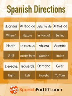 🇪🇸 🚸 Spanish words to help you ask for directions and never get lost again!