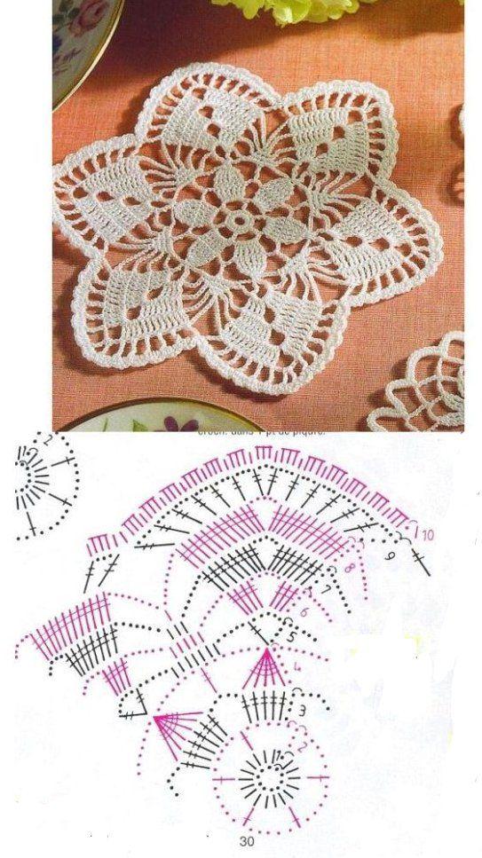 Artesanía, Manualidades, Labores - Gráficos De Crochet | Doily ...