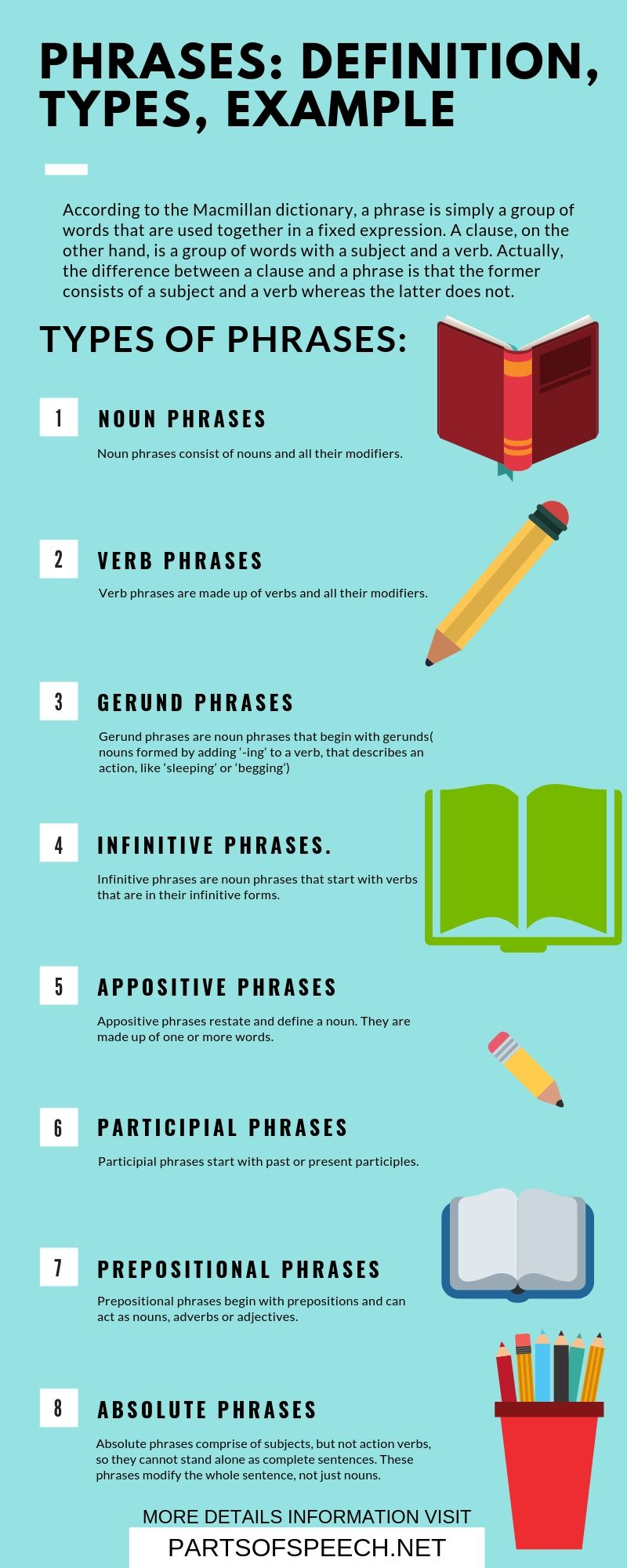Phrases In English Grammar With Examples Pdf English Compositions Gerund Phrases Infinitive Phrases Participial Phrases