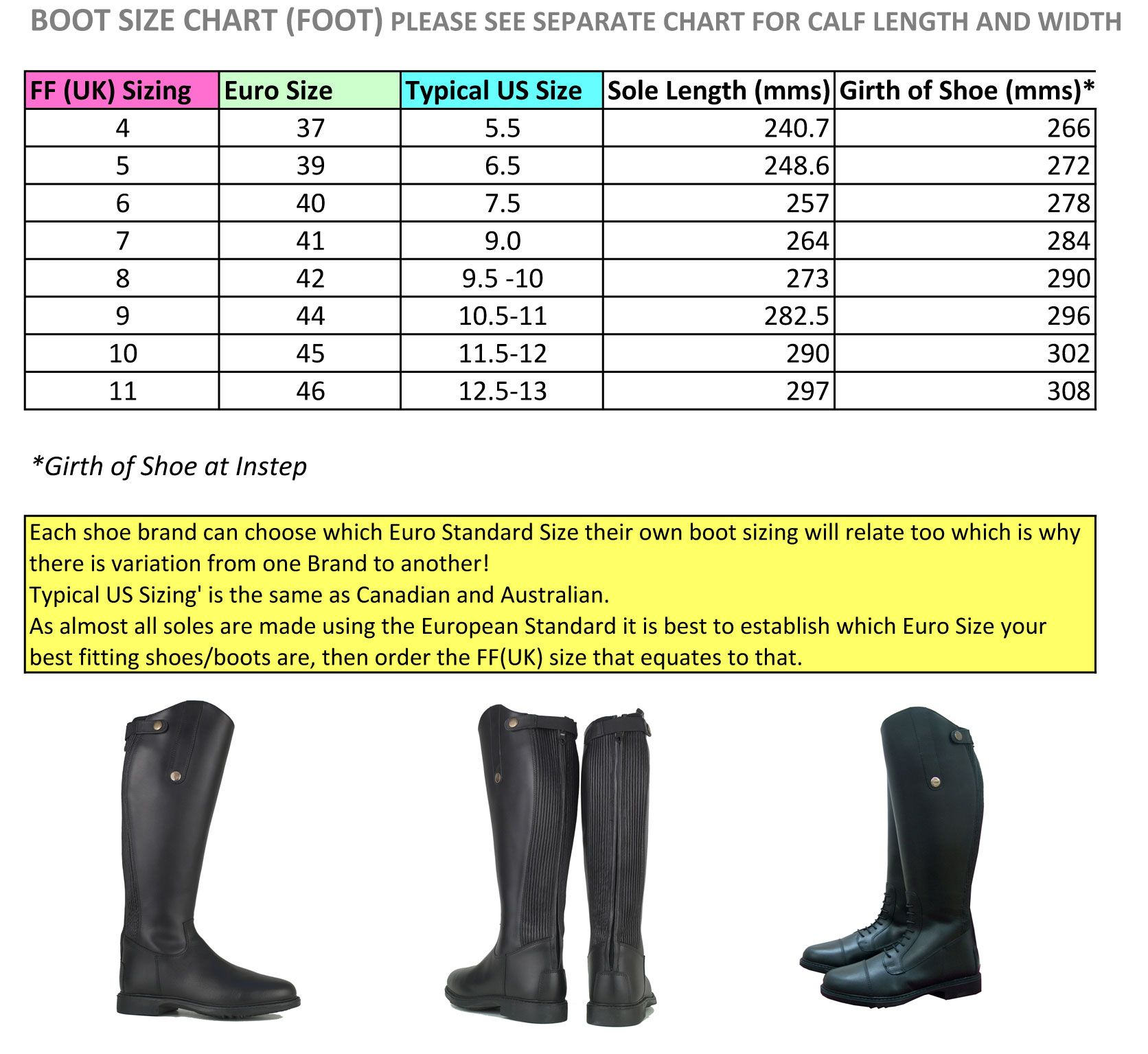 Size Chart for Fuller Fillies Dress Boots and Field Boots. | Fuller ...