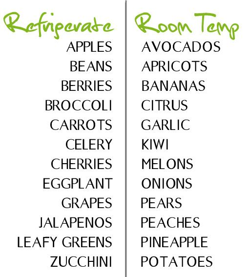 Dr. Kehres.com: Saginaw health, nutrition, wellness blog: How to Store Fresh Produce