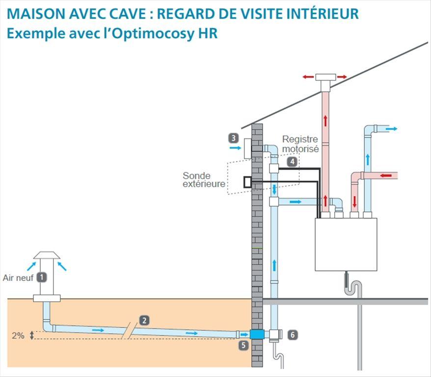 Pack puits canadien avec VCM double-flux pour maison sans sous-sol