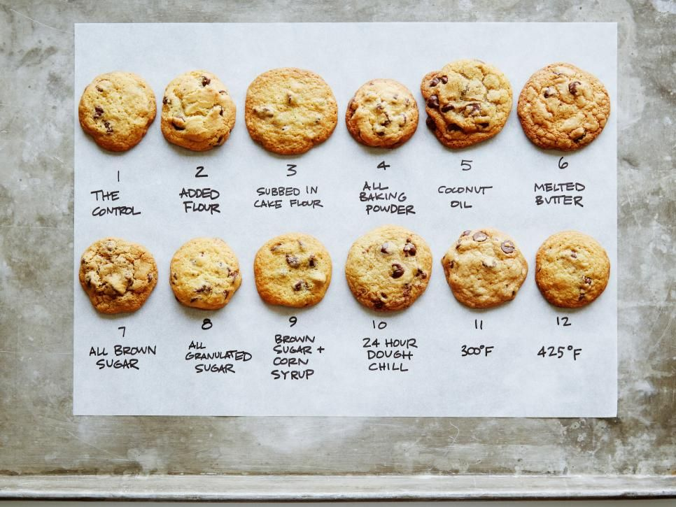 How to Make Chocolate Chip Cookies Food Network Food