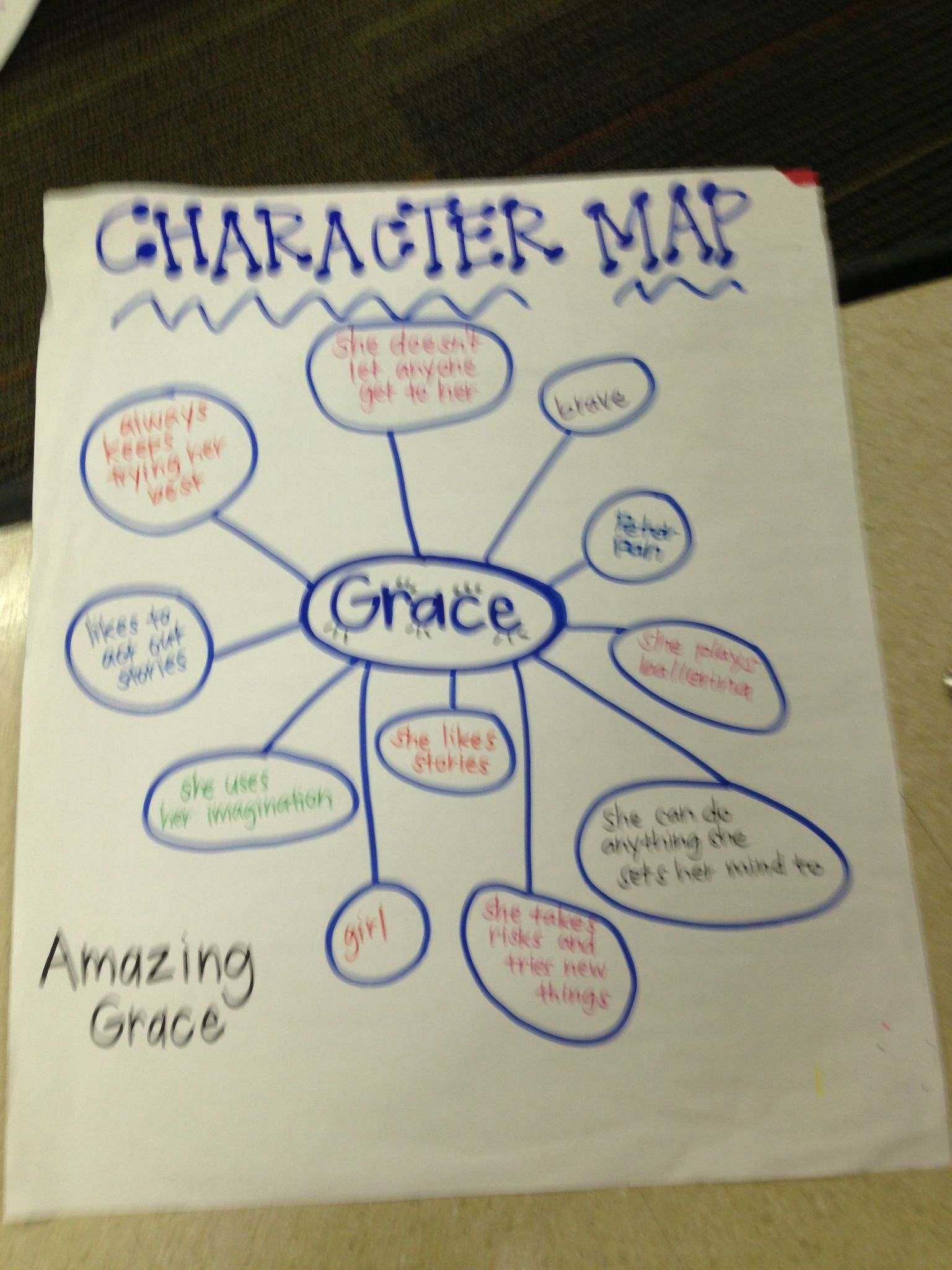 Character map-Amazing Grace | School | Pinterest