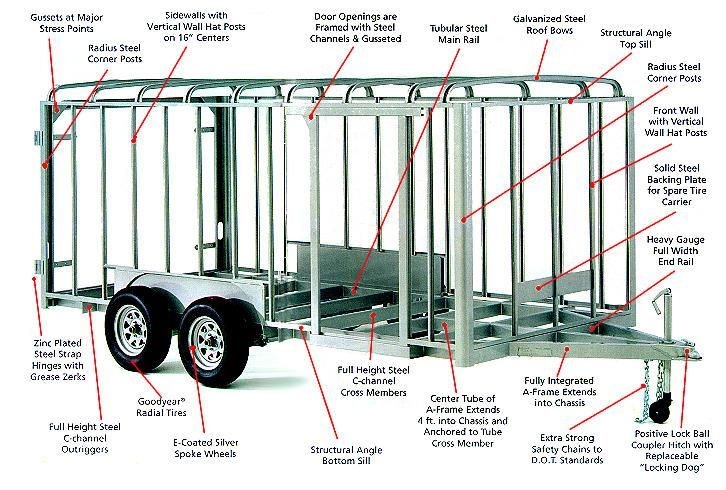 enclosed cargo trailer - wells cargo trailer