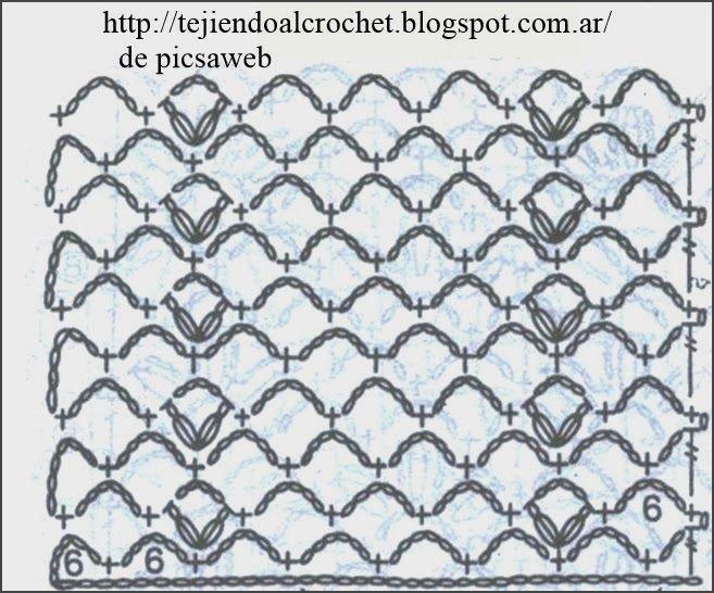 PATRONES - CROCHET - GANCHILLO - GRAFICOS: POINTS crocheting with ...