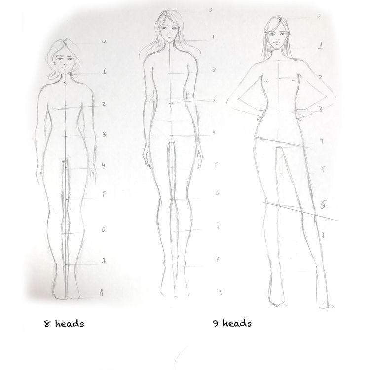 How To Draw Fashion Illustration Fashion Figure 101 Elena Fay Fashion Illustration Tutorial Fashion Illustrations Techniques Fashion Figures