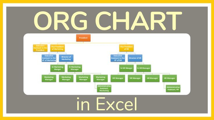 Excel tutorial on how to make an organizational chart in Excel using