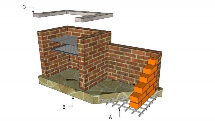 comment construire un barbecue en brique guide et photos