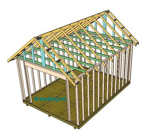Picture Of A Gable Roof: Shed Roof Framing Made Easy