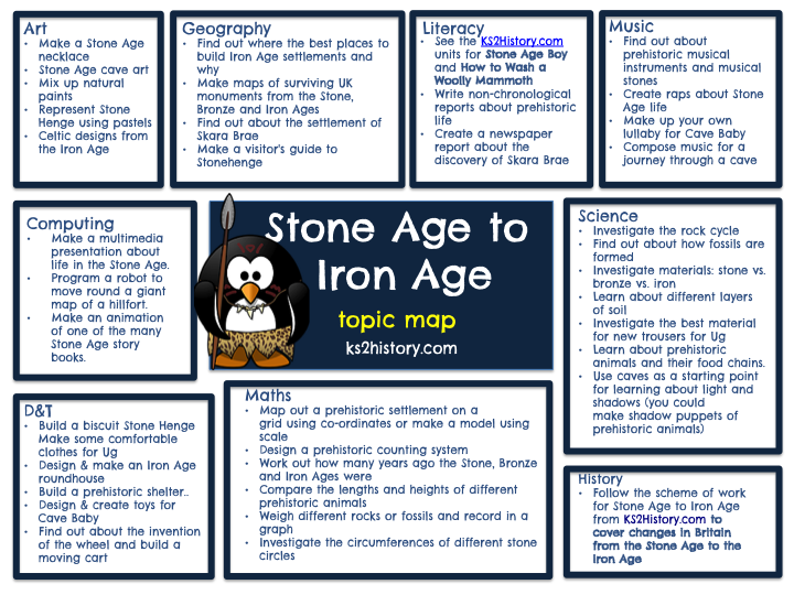 Primary homework help anglo saxons houses