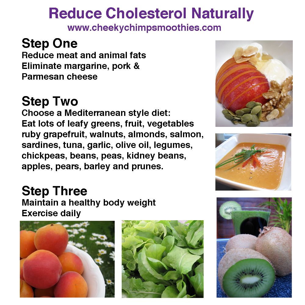 Reducing your Cholesterol naturally is as easy as 1, 2, 3