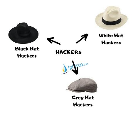 Pin On Hacking Computer