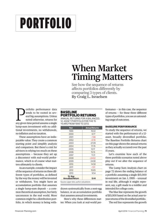 Financial Planning - April 2014 - When Market Timing Matters