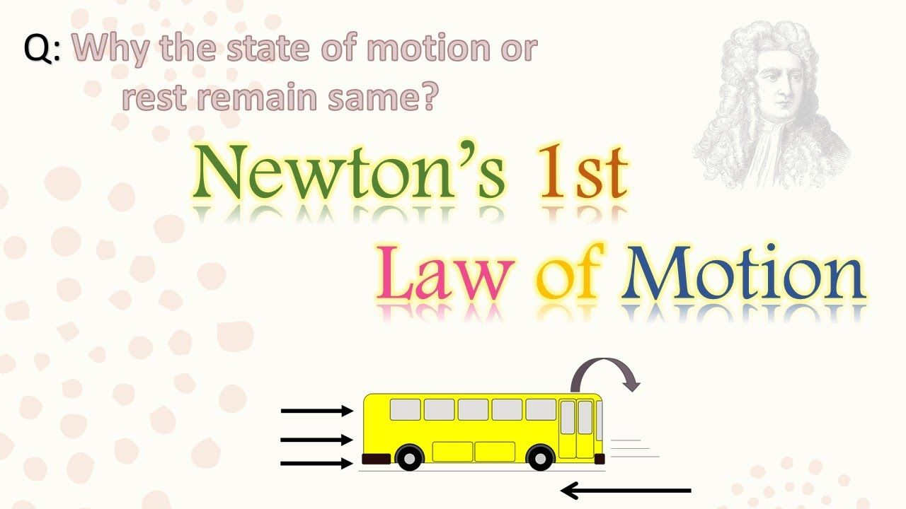 Newton S 1st Law Of Motion In Hindi Urdu Law Of Inertia In This Video I Am Going To Teach You Newton Newtons First Law Newtons Laws Newtons Laws Of Motion