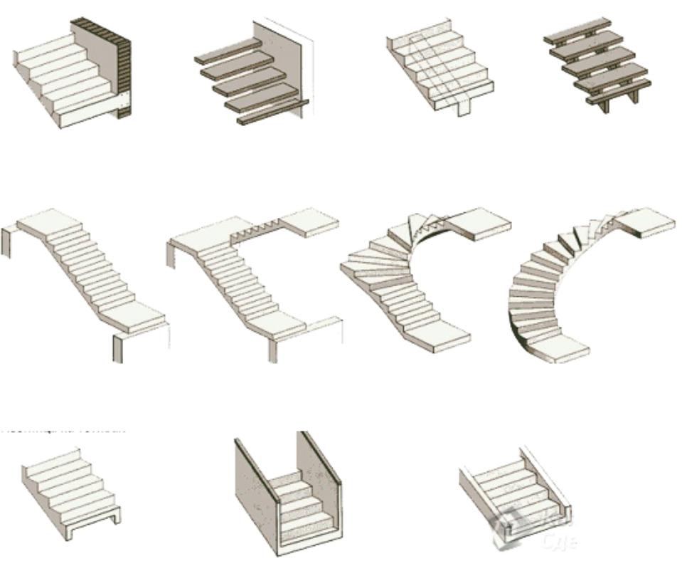 Elige la silla salvaescaleras dependiendo de que tipo de - Tipos de escaleras ...