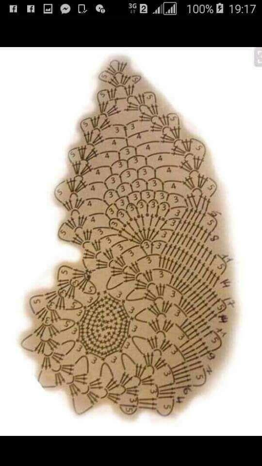 #irishcrochetflowers