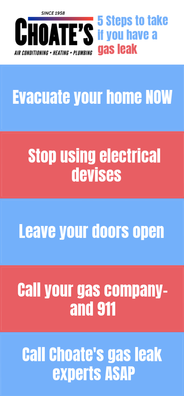 Think You Have A Gas Leak Here Are 5 Steps You Need To Take