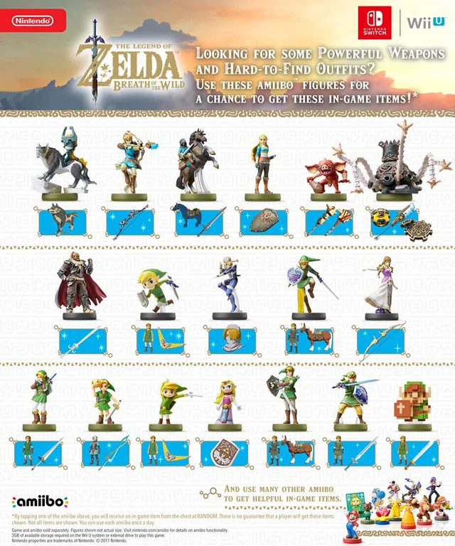 Amiibo Unlockables Rewards And Functionality The Legend Of Zelda Breath Of The Wild Wiki Guid Legend Of Zelda Legend Of Zelda Memes Legend Of Zelda Breath