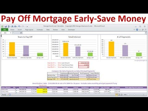 How To Pay Off Your Mortgage Early And Save Money On Interest By Making Monthly Extra Principal Paym Interest Calculator Pay Off Mortgage Early Mortgage Payoff